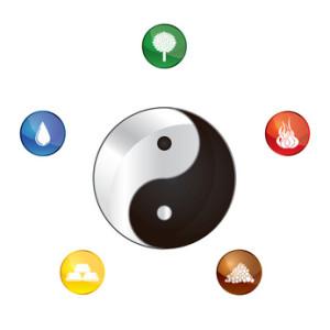 Feng Shui Basics for your Kitchen Remodel