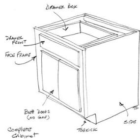 Category as well Liebherr UIK1610  fort Built In Under Counter Larder Refrigerator P1524 additionally Trackback besides Home Depot Cabi  Hardware Template Cabi  Door Hardware Template 77c409488040111b together with Floor Plan Symbols. on cabinet door plans